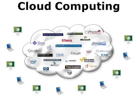 Simple Applicationscloud Computing Swenews The Software